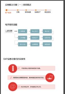 应用解决方案流程图