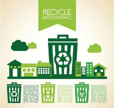 循环利用环保保护环境图片