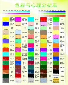色彩与心理分析表图片