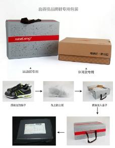 包装打包流程图图片