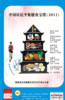 中國居民平衡膳食寶塔圖片