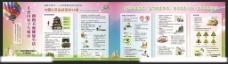 爱国卫生月宣传展板图片