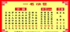 快餐沙锅价格表图片