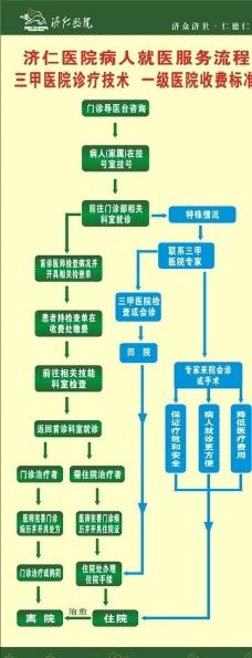 流程图图片