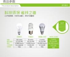 LED灯淘宝描述标题图片