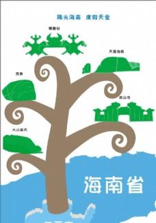 海南旅游公益海报