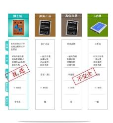手机电池淘宝详情页图片