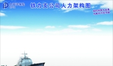 太平洋保险人力架构图图片