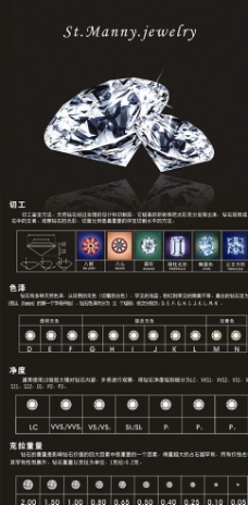 珠宝裸钻钻石4C图片