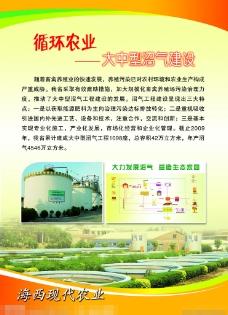 618展会展板循环农业素材下载