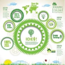 环保ECO保护环境图片