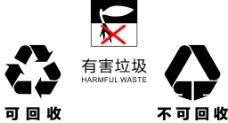 垃圾分类标志图片