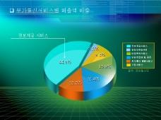 韩国原版PPT素材之饼图