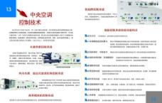 中央空调控制技术图片
