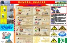安全生产海报宣传栏图片