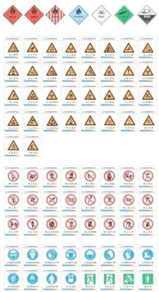 化工禁止注意标识