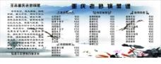 水墨中国风菜谱展板