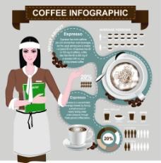 咖啡厅服务员