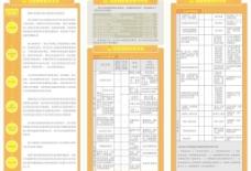 保险公司理赔服务程序公示内页图片